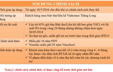 chinh-sach-ban-hang-vhimhomes-thang-long-123